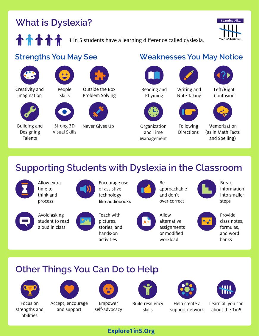 Tomorrow Evening Tuesday 1021 Dyslexia >> What Is Dyslexia Park Academy